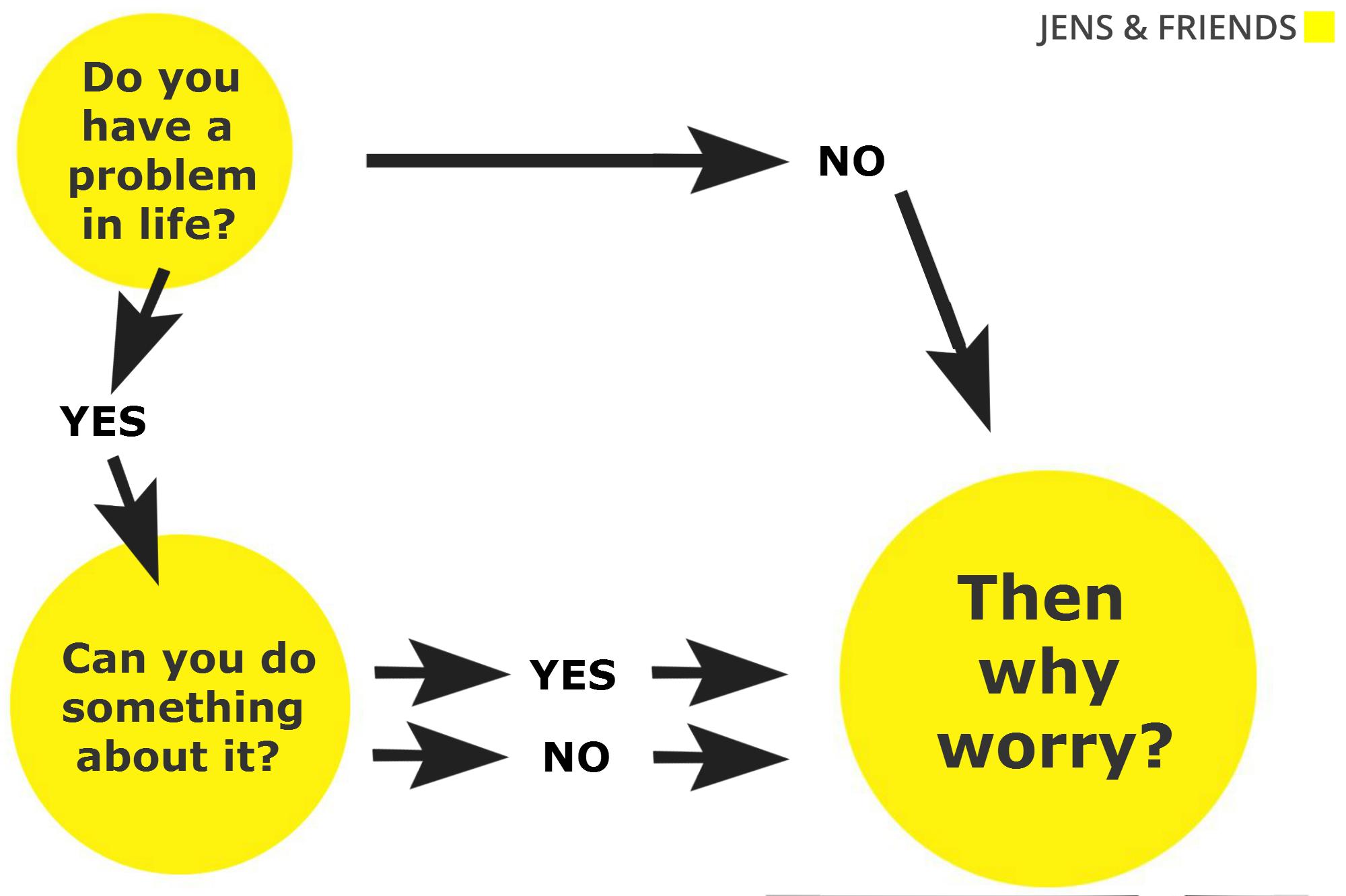 wordpress-problem-2